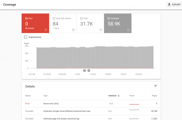 Screenshot of Google Search Console Coverage